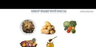 Pitanie-Dlya-Nabora-Myshechnoj-Massy-Nabor-Myshechnoj-Massy-Sportivnoe-Pitanie