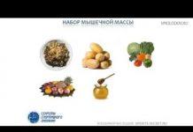 Pitanie-Dlya-Nabora-Myshechnoj-Massy-Sportpit-Dlya-Nabora-Myshechnoj-Massy